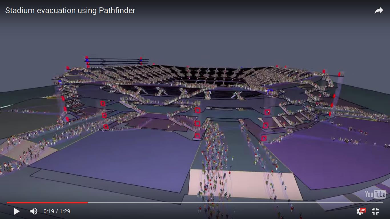 Wizualizacja w programie Pathfinder