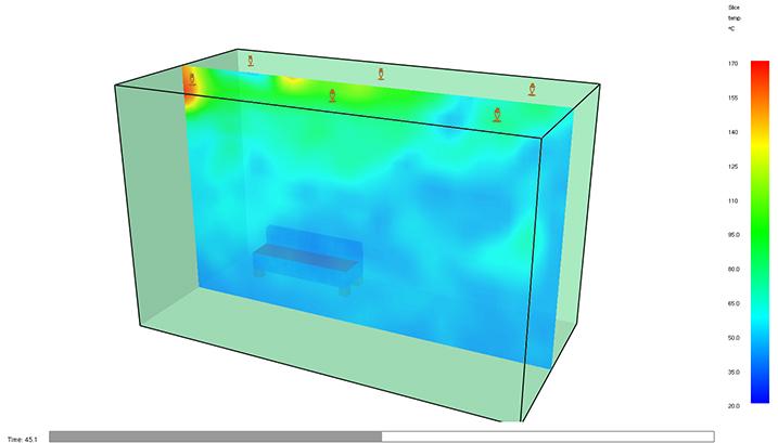 Instalacje gaśnicze - program PyroSim